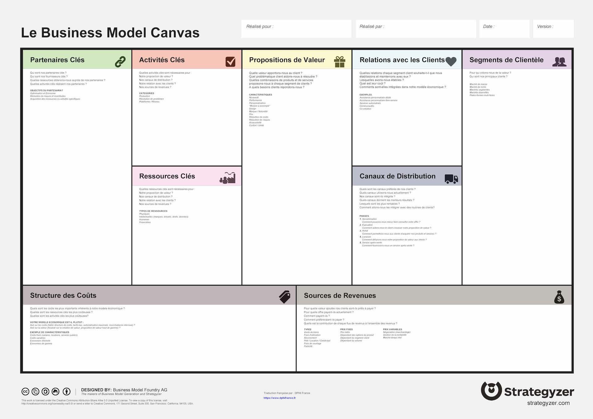business-model-canvas-en-français